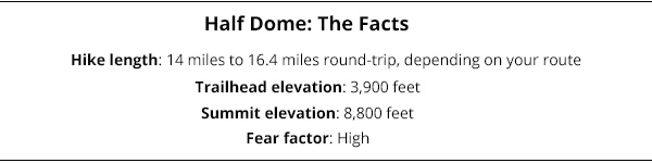 Half Dome Hike facts Yosemite