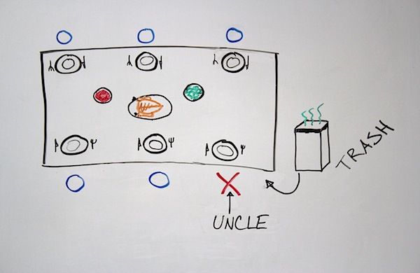 thanksgiving-seating-diagrams_uncle_600c390