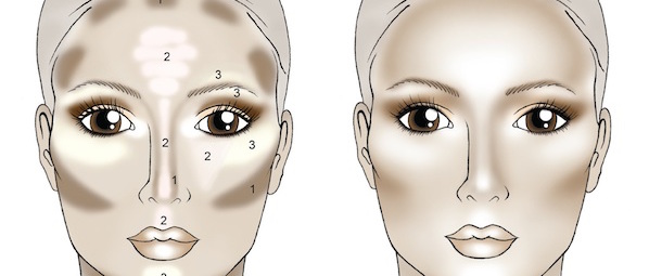 Contouring in Four Easy Steps (or Just One If You're Lazy)
