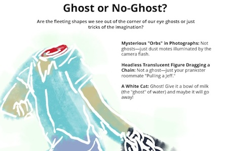 How to Know if Someone Is a Ghost