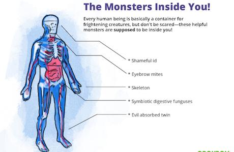 Discover Your Inner Monster