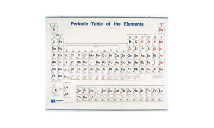 Up to 26 off on american educational 474 peri groupon goods american educational 474 periodic table wall chart urtaz Images