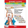 Rose Publishing 330674 Chart 10 Foot Classroom Bible Timeline