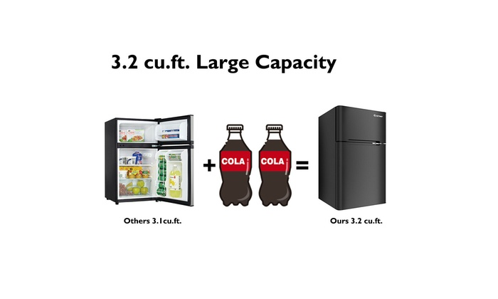 Up To 33% Off on Costway 3 2 cu ft  Unit Mini     | Groupon