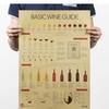 Evolutionary History Bar Counter Adornment Retro Map Poster Sticker