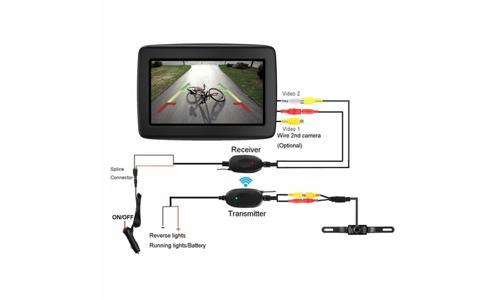 2.4G Wireless Reverse Video Transmitter /& Receiver+7 IR Lights Car Backup Camera