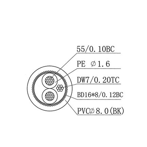 Xlr Pin Connections