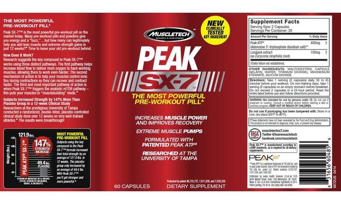 anabolic peak rating