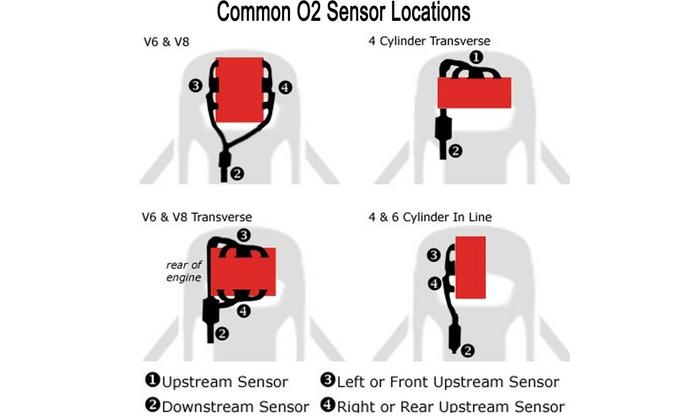 NEW Oxygen O2 Sensor Upstream /& Downstream Fit 2004 2005 Cadillac DeVille 4.6L