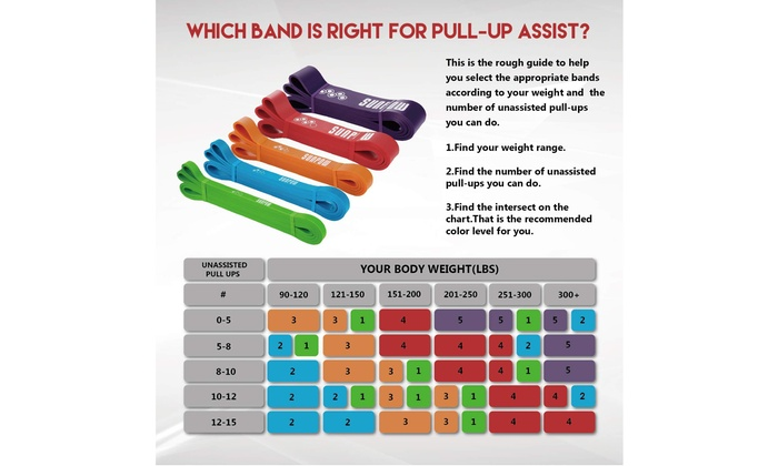 Assistance Bands Pull Up Assist Bands Heavy Duty Workout Resistance Bands Set