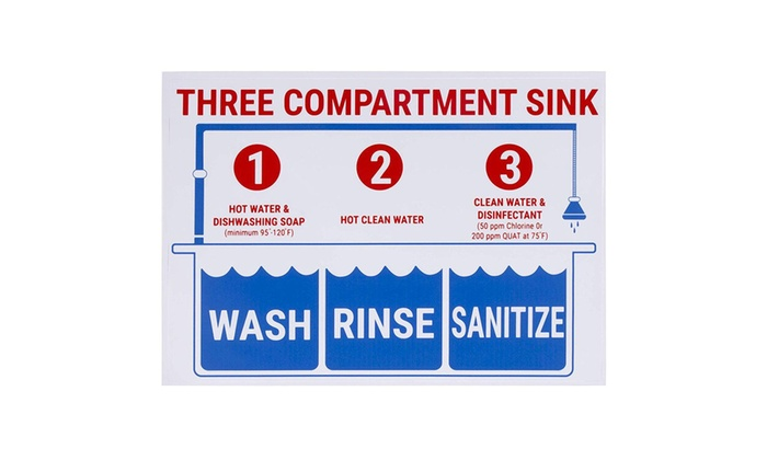 6-Pack Wash Rinse Sanitize Labels for 3 Compartment Sink Signs 10 x 7 Inches
