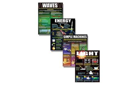 Mcdonald Publishing Mc-P214 Physical Science Basics Poster Set 16309ad3-6cdc-4032-be96-373eb72b66eb