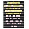 Scholastic Inc. Standard Pocket Charts, 34 X 44, Black/Clear