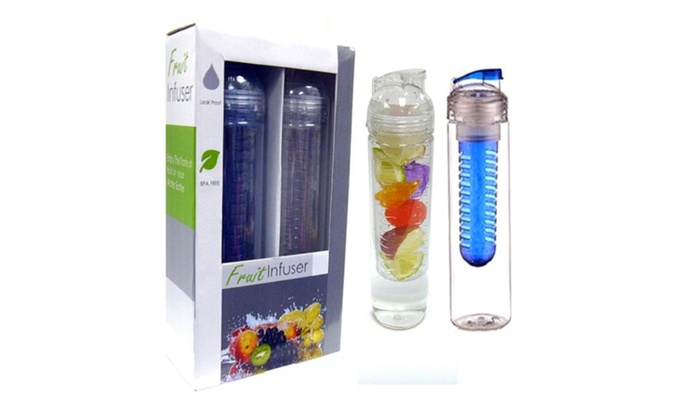 2 Pack of Fruit Infuser 32 oz Water Bottles,BPA Free